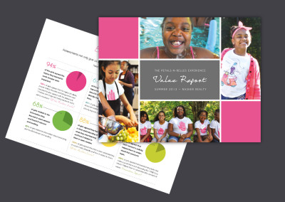 Petals & Belles Experience. Value Report Design.
